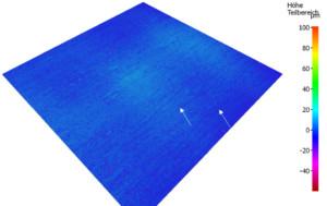 Analyse von Oberflächen